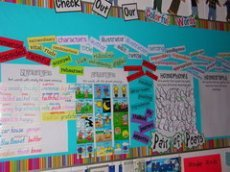 Classroom Vocab Wall