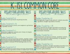 Common Core Aligned