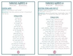Phonological Awareness Flip Chart
